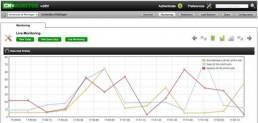 CN=Monitor Live Monitoring Graph